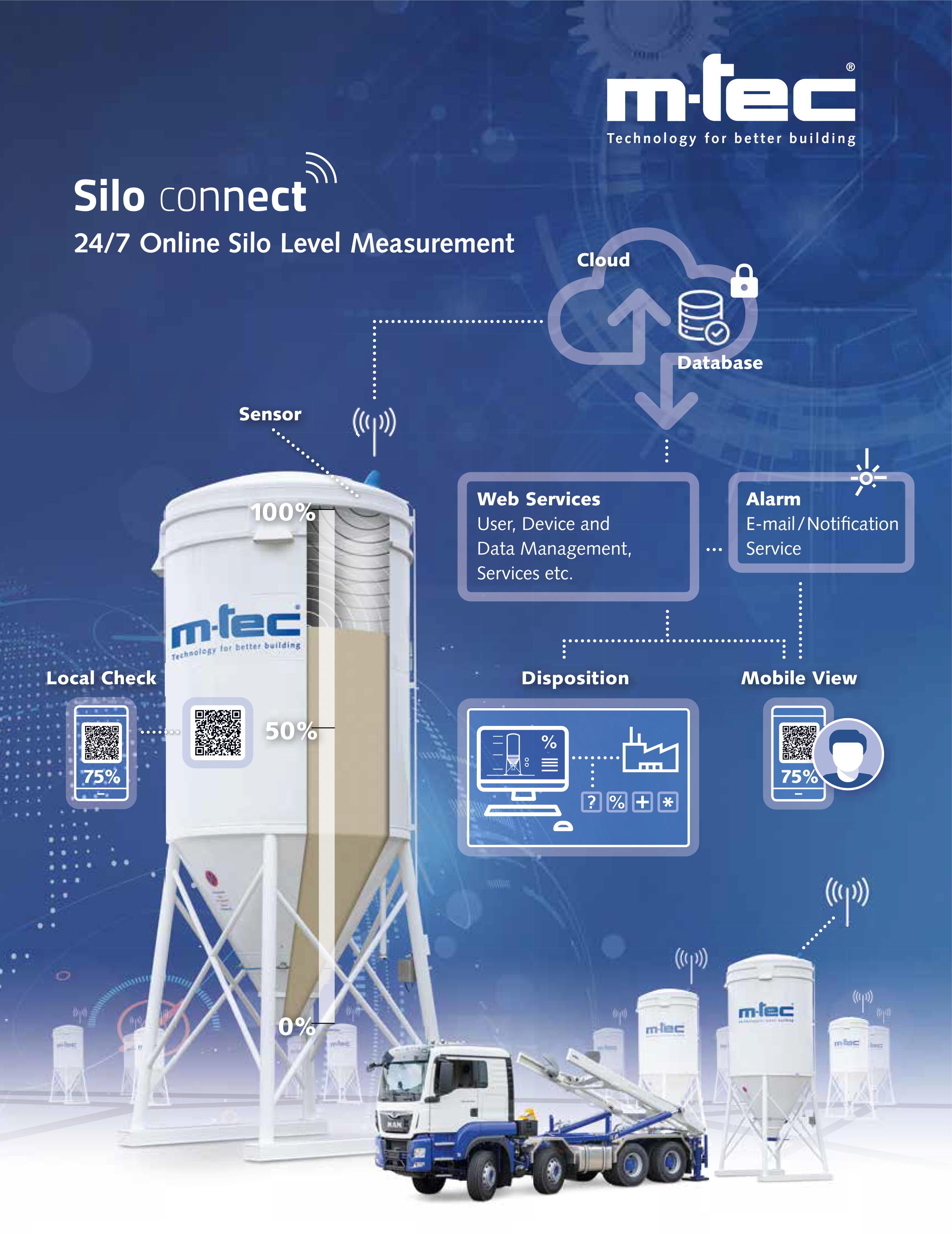 m-tec-silo-connect